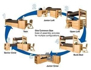 University Loft Graduate Series Configurations